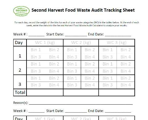 Food Waste Tracking Sheets